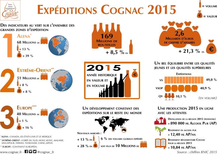 012016_communique_presse_chiffres_cognac_2015_fr